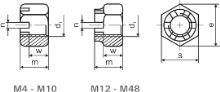 Korunová matice M12 ZN ČSN 02 1411